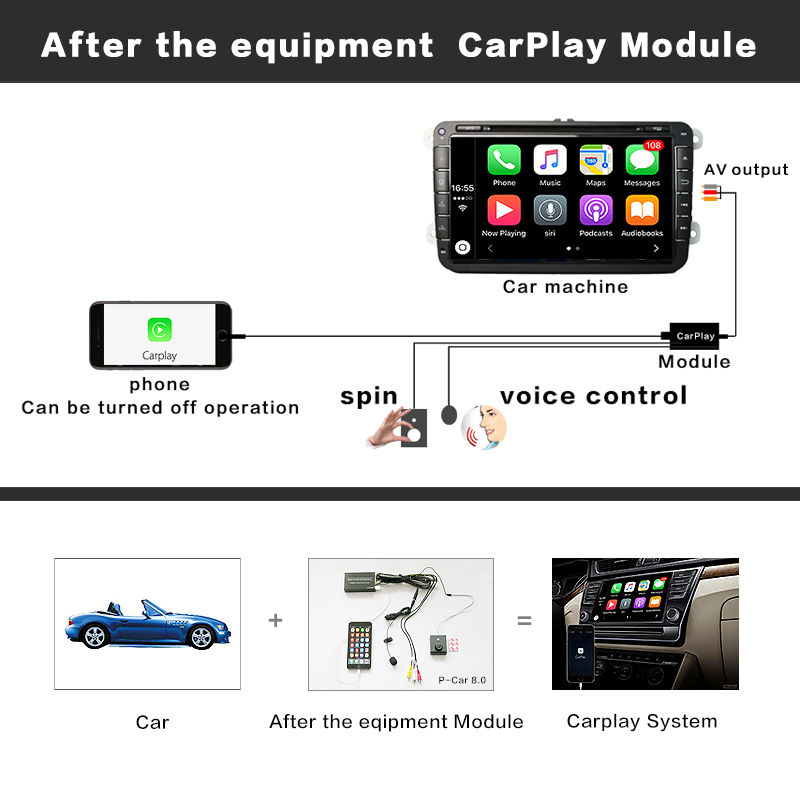2017 New Multimedia Nagivation GPS Play Free Dvd Knob Control For Carplay