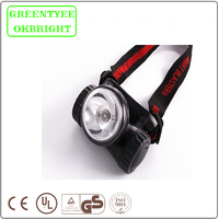 flashlight safety helmet high power led rechargeable headlamp