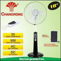 "18"" rechargeable outdoor stand auto emergency fan with led light battery"
