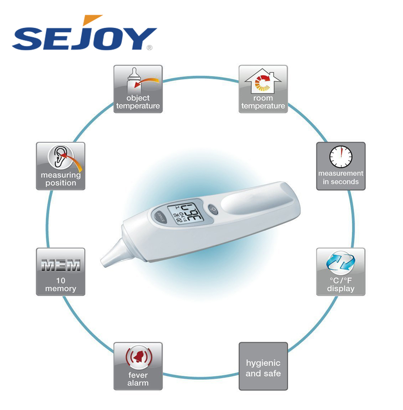 Sejoy Household FDA Approved Ear Thermometer Digital Infrared Baby Thermometer