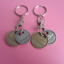 metal vintage Canadian trolley coin keychain style, metal suppermarket Canada loonie and quarter cart token keyring coins