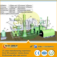 high output tyre recycling to oil pyrolysis machine