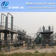 Waste rubber pyrolysis plant, tyre pyrolysis plant. waste tyre recycling machine