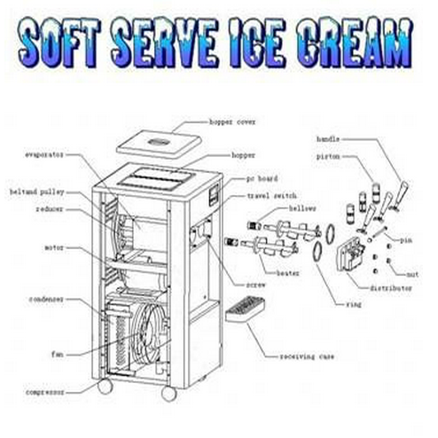 Three outlets soft serve ice cream machine for commercial used
