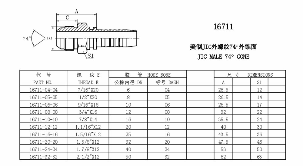 16711 Standard JIC male 60 degree cone seat fittings