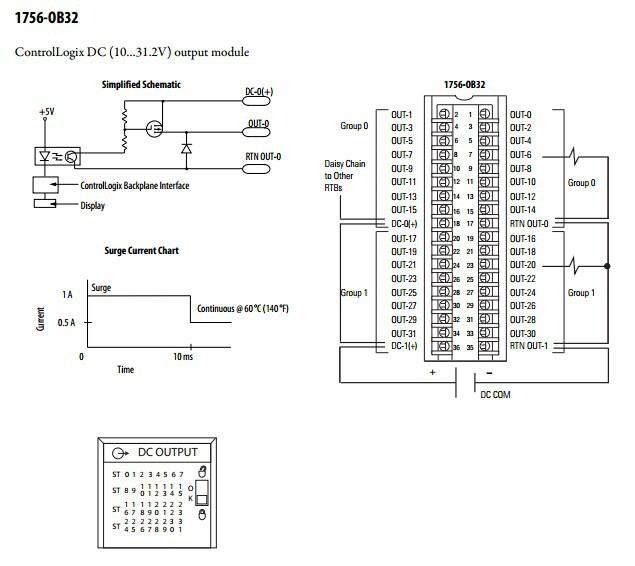 Allen Bradley Plc Programming 1756 Ob32 Digital Dc Output Module