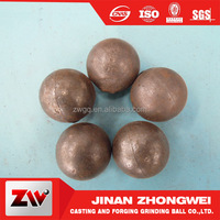 Chinese manufacturer chrome scrap cast iron ball