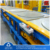 Fully Automate Material Handling Equipment Roller Conveyor