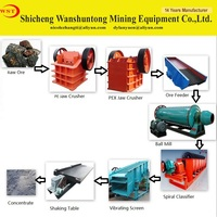China Gold Mining Equipment For Sale