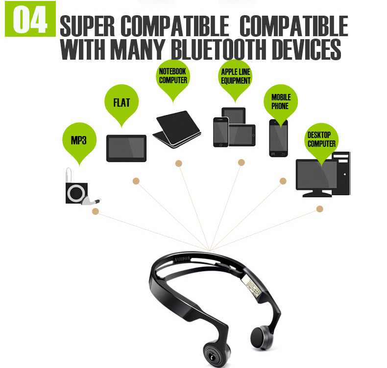 hearing conservation bone conduction bluetootn headset for Outdoors Sporting