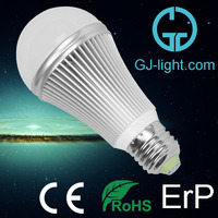 e27 led replacement 10w halogen bulb