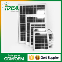 China factory best price per watt portable home solar system 100 w solar panel