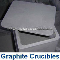 low price of graphite crucible with Reliable brand