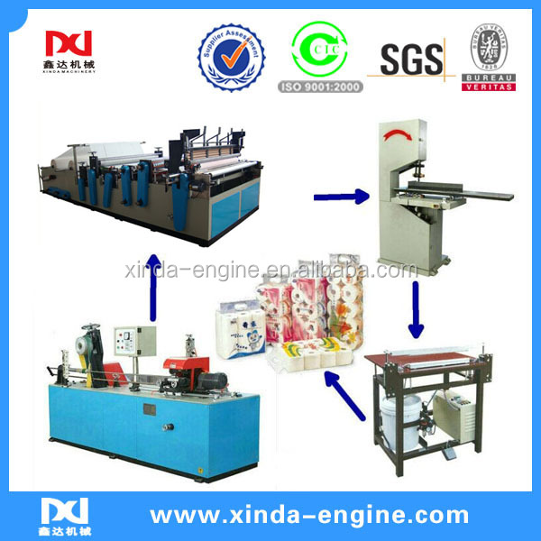 Washroom tissue paper processing machinery,automatic converting toilet paper machine SPB