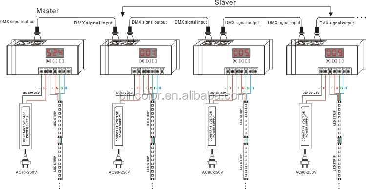 Dmx 512 wiring diagram data wiring diagrams dmx 512 decoder driver dmx512 rgb controller for 12v 24v led strip rh alibaba com 3 pin dmx wiring diagram 3 pin dmx wiring diagram swarovskicordoba Gallery