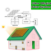 10kva solar power system off grid at lowest price form Chinese factory