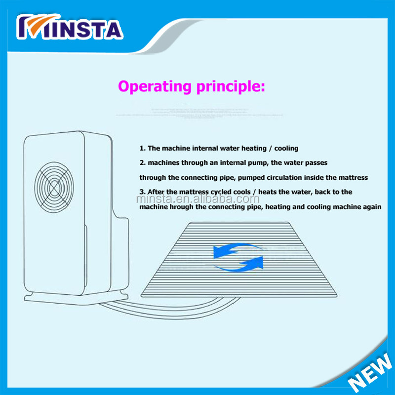 CE Approved Wholesale AC90-230V Cooling and Heating Bed Mattress , Air Conditioner Cooling Heating