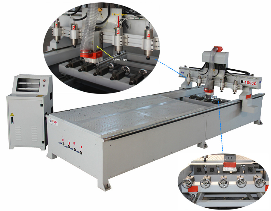 R-1550C-5 CNC Cutting Router with Relief Carving and Rotation Engraving