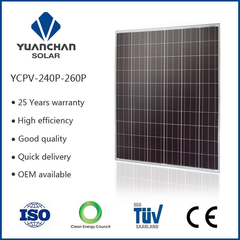 Cheapest 250w poly solar module manufacturer in Alibaba from Jiangsu Province China