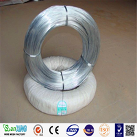 2017 high quality low price electro galvanized iron wire from anping sanxing china