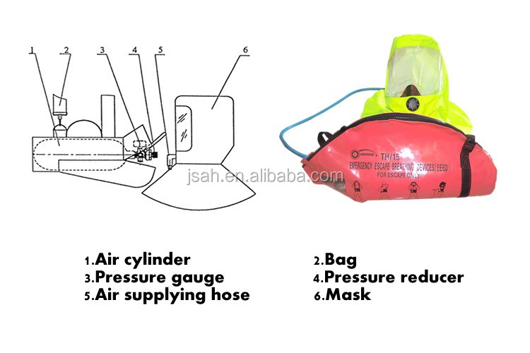 Personal Rescue EEBD, Eergency Escape Breathing Device with Cheap Price