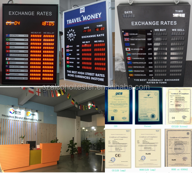 currency exchange rate board led display