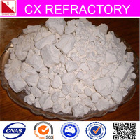 calcined flint clay price