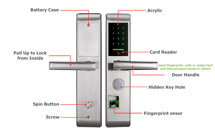 Electronic Keyless Biometric Fingerprint Security Code Cylinder Door Lock.png