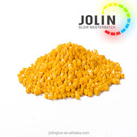 food grade color masterbatch, pp masterbatch, color masterbatch flame retardant grade