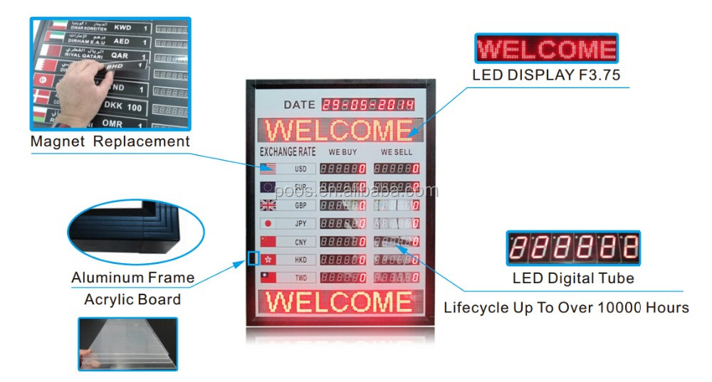 electronics led display for exchange rate board \ exchange bank banner display \ exchange foreign banner screen