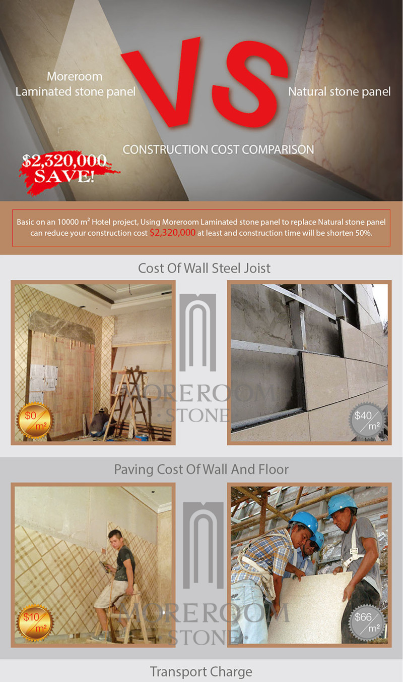Construction cost comparison between Laminated marble panel and natural marble 1-1.jpg