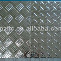 Minerals Metallurgy Super Quality 1060 Aluminum