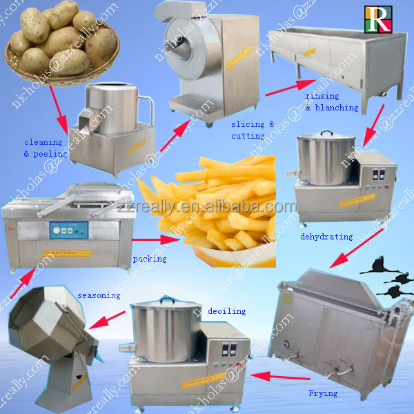 Commercial 50kg/h to 150kg/h crisp potato chips making machines