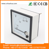 Gold supplier china digital resistance panel meter