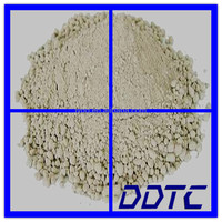 refractory tundish casting dry ramming mix materials