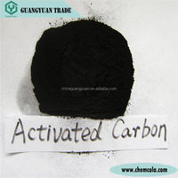 activated carbon for desalination in water