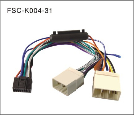 car wiring harness for GEELY AUTOMOBILE