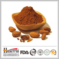 Natural/alkalized Cocoa Powder
