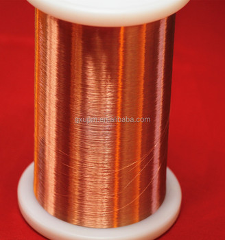 Made in china low price copper wire from professional factory