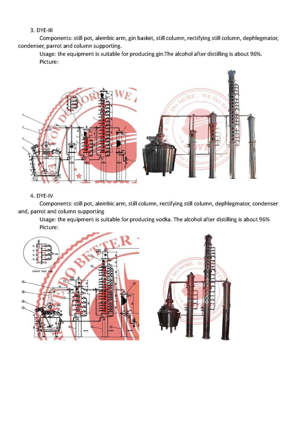 vodka the making and distillation process How to make potato vodka  distillation process siphon (do not pour) the wash into a copper still or stainless steel distiller  making my first batch today.