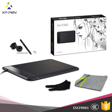 Italy Inspirations Originate Bank Drawing Signature Tablet