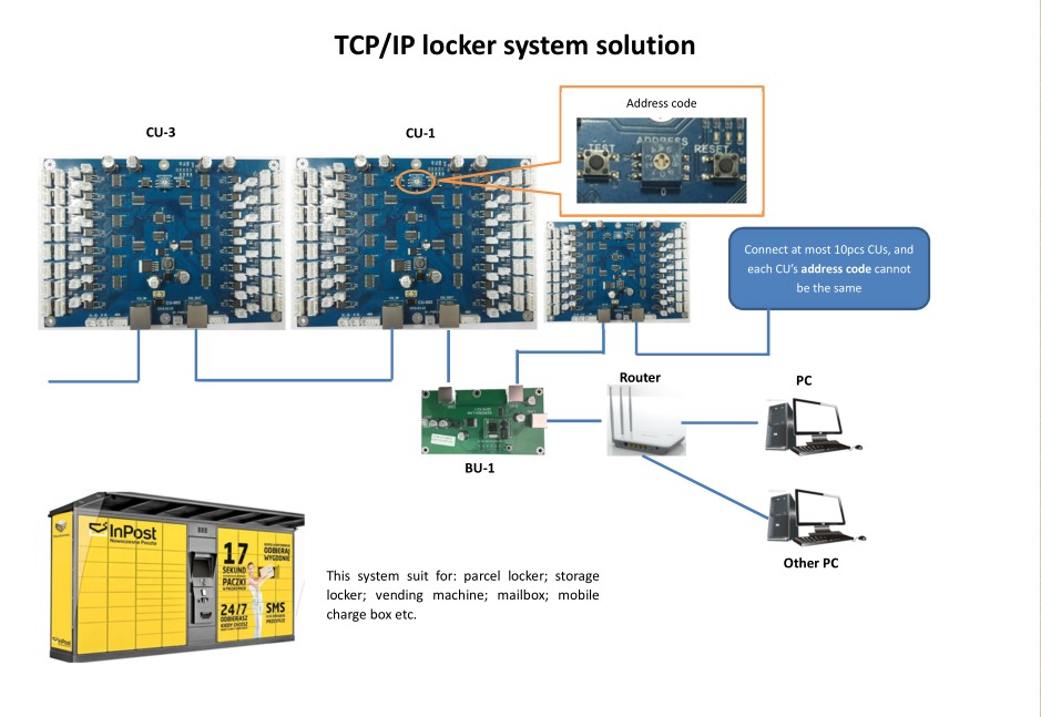 Kerong intelligent rfid access control board for locker lock