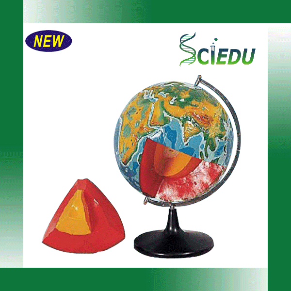 Globe Model For Educational Use Globle Model