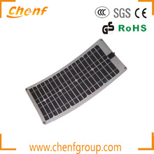 High Quality Mono solar panl ,buy nano solar panels,photovoltaic cells