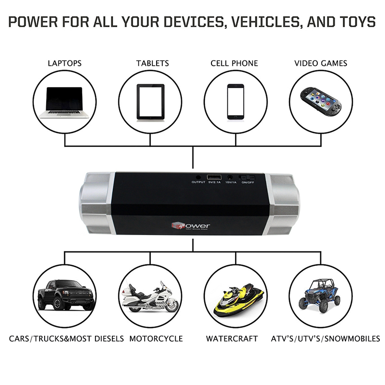 High quality battery car jump starter power bank
