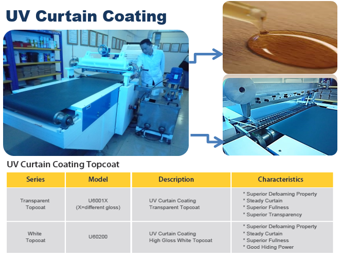 UV Curtain Coating.png