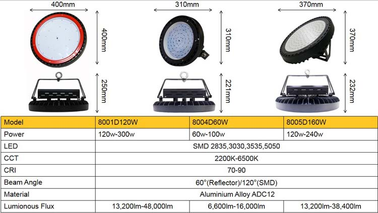 Wholesale factory warehouse industrial ufo led linear high bay light