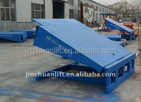 Hydraulic stationary hydraulic container loading dock ramp lift