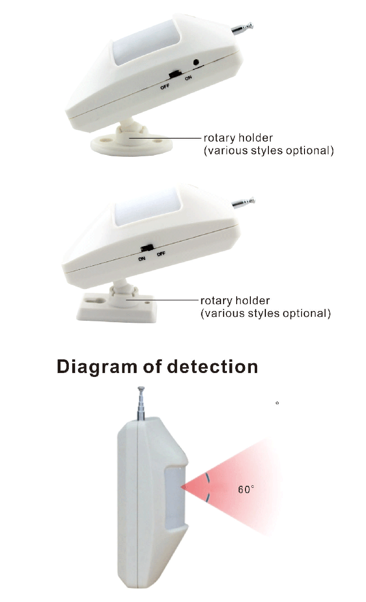 New Design Wireless Pir Motion Detector 868Mhz Sms Pir Detector 868Mhz
