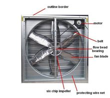 large industrial exhaust fan(Environmental-friendly)